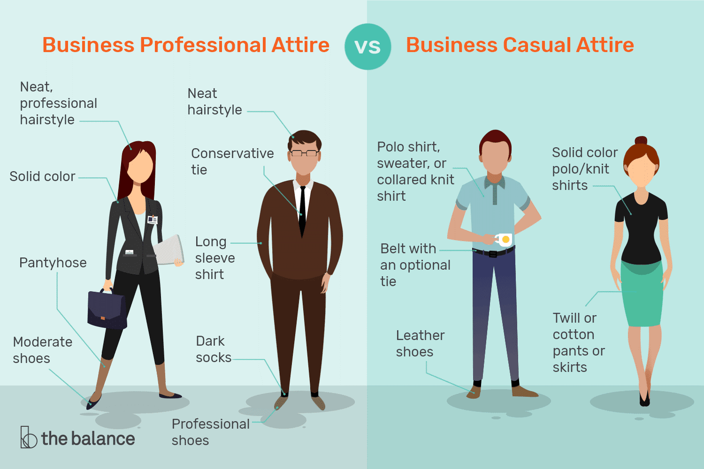 Infographic illustrating professional dress attire